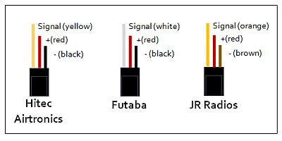 servoconnect Wiring Neutral Color on ac neutral wire color, interior neutral color, electrical neutral color, carpet neutral color, clutch neutral color, cable neutral color, blue neutral color, european conductor neutral color,